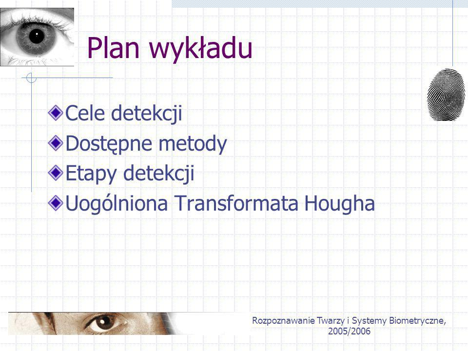 Rozpoznawanie Twarzy i Systemy Biometryczne, 2005/2006 Plan wykładu Cele detekcji Dostępne metody Etapy detekcji Uogólniona Transformata Hougha