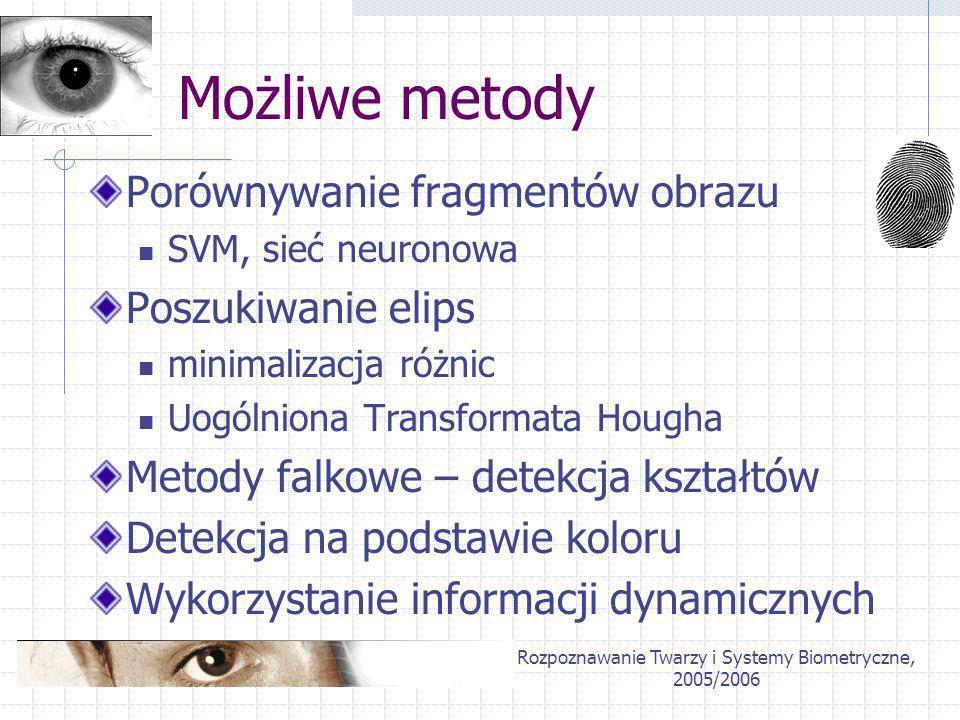 Rozpoznawanie Twarzy i Systemy Biometryczne, 2005/2006 Możliwe metody Porównywanie fragmentów obrazu SVM, sieć neuronowa Poszukiwanie elips minimaliza