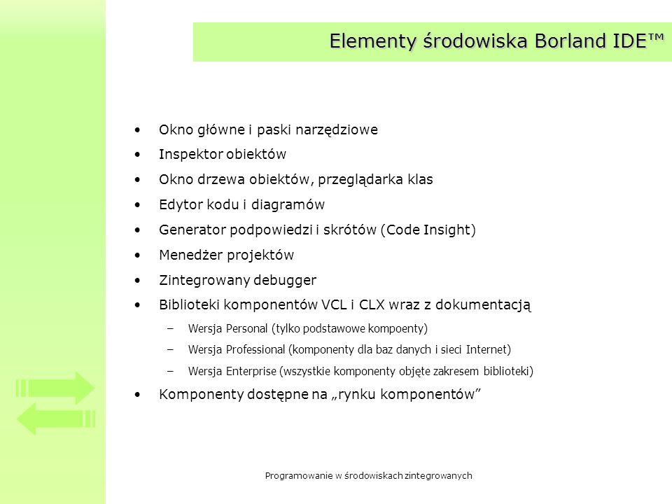 Programowanie w środowiskach zintegrowanych Elementy środowiska Borland IDE Okno główne i paski narzędziowe Inspektor obiektów Okno drzewa obiektów, przeglądarka klas Edytor kodu i diagramów Generator podpowiedzi i skrótów (Code Insight) Menedżer projektów Zintegrowany debugger Biblioteki komponentów VCL i CLX wraz z dokumentacją –Wersja Personal (tylko podstawowe kompoenty) –Wersja Professional (komponenty dla baz danych i sieci Internet) –Wersja Enterprise (wszystkie komponenty objęte zakresem biblioteki) Komponenty dostępne na rynku komponentów