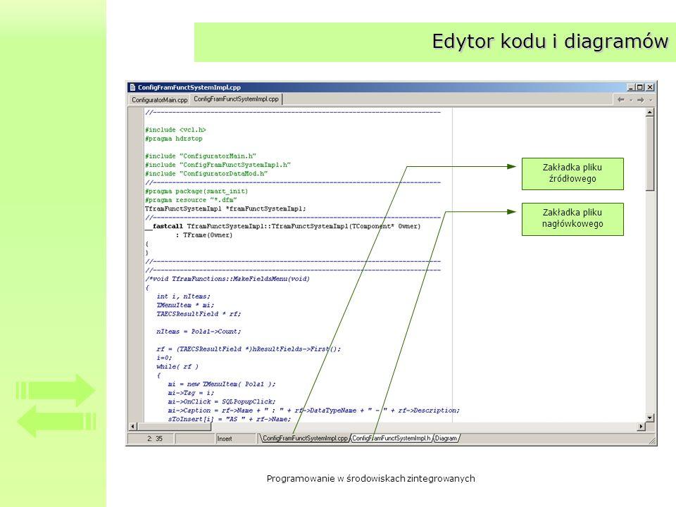 Programowanie w środowiskach zintegrowanych Edytor kodu i diagramów Zakładka pliku źródłowego Zakładka pliku nagłówkowego