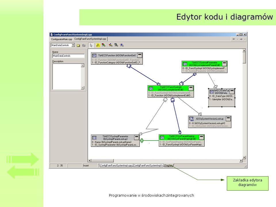 Programowanie w środowiskach zintegrowanych Edytor kodu i diagramów Zakładka edytora diagramów