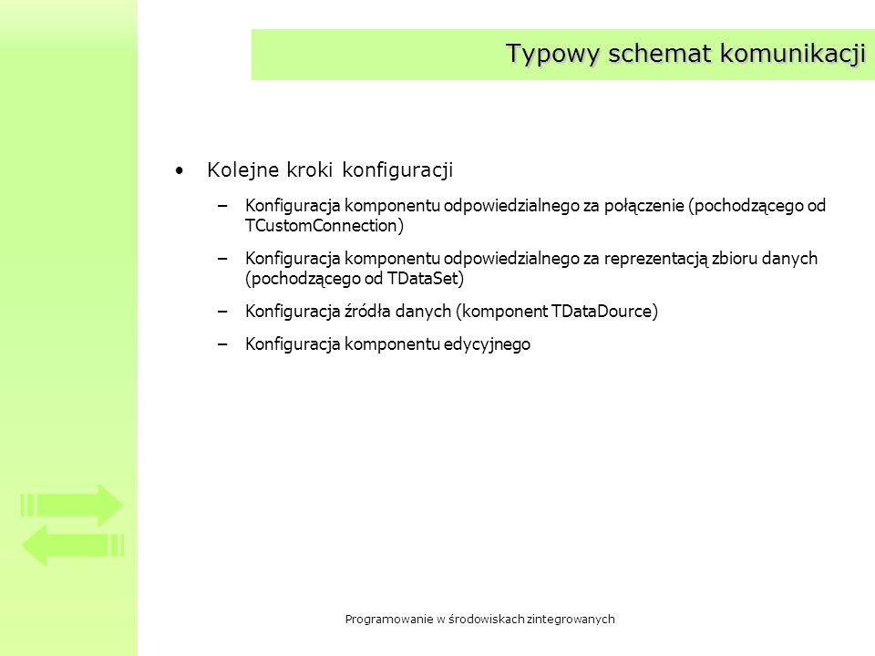 Programowanie w środowiskach zintegrowanych Typowy schemat komunikacji Komponent odpowiedzialny za połączenie Komponent odpowiedzialny za reprezentację zbioru danych Komponent – źródło danych Komponenty Edycyjne (BDControls) Komponent – źródło danych