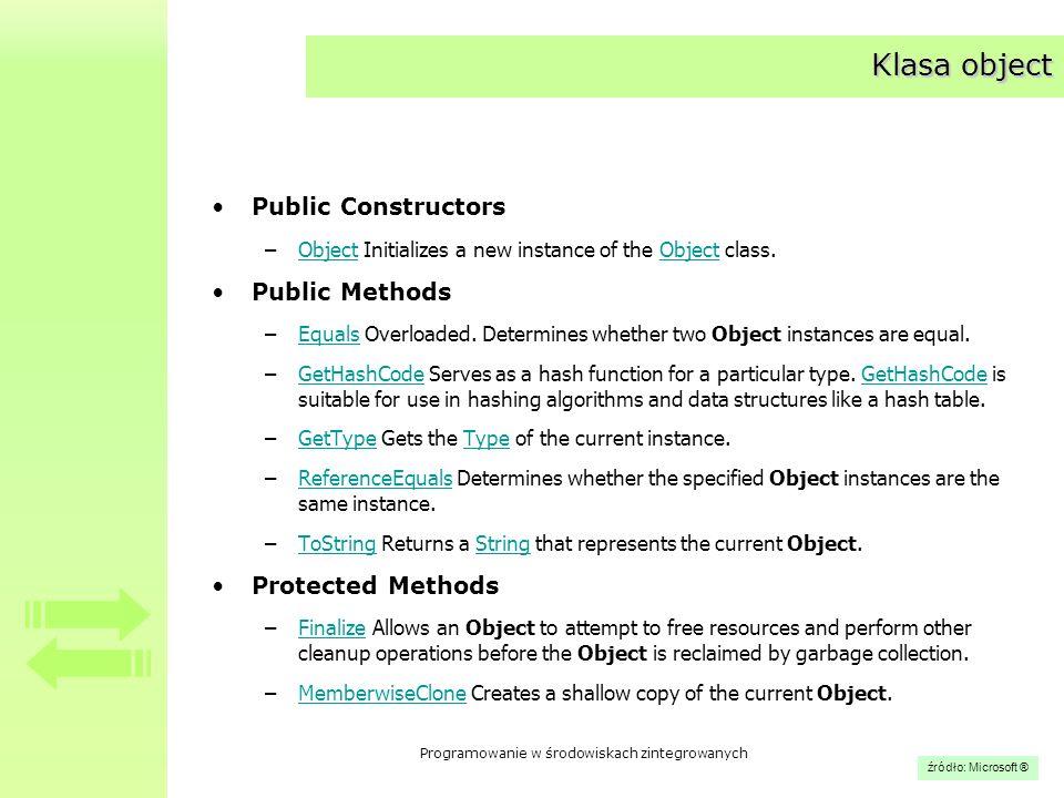 Programowanie w środowiskach zintegrowanych Klasa object Public Constructors –Object Initializes a new instance of the Object class.Object Public Methods –Equals Overloaded.