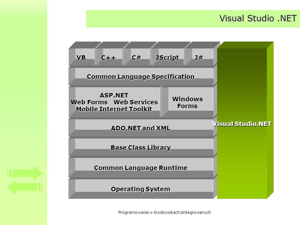 Programowanie w środowiskach zintegrowanych Klasa System.Array Tablica jest obiektem klasy System.Array, obiekty tablicowe są referencjami; obiekty są zawsze przechowywane na stercie nagłówek: –public abstract class Array : ICloneable, IList, ICollection, IEnumerableICloneableIListICollectionIEnumerable Rodzaje tablic: –jednowymiarowe (singledimensional) –wielowymiarowe (multidimensional) –zagnieżdzone (tablice, tablic) (jagged arrays) Deklaracja tablicy –przechowującej obiekty wartościowe: Int32[] myIntegers; // Declares a reference to an array myIntegers = new Int32[100]; // Create array of 100 Int32s –przechowującej obiekty rzeczywiste: Control[] myControls; // Declares a reference to an array myControls=new Control[49]; // Create array of 49 Control references
