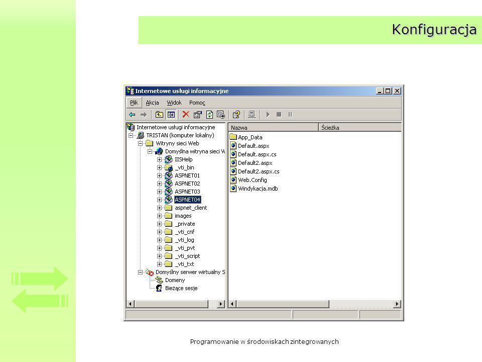 Programowanie w środowiskach zintegrowanych Konfiguracja