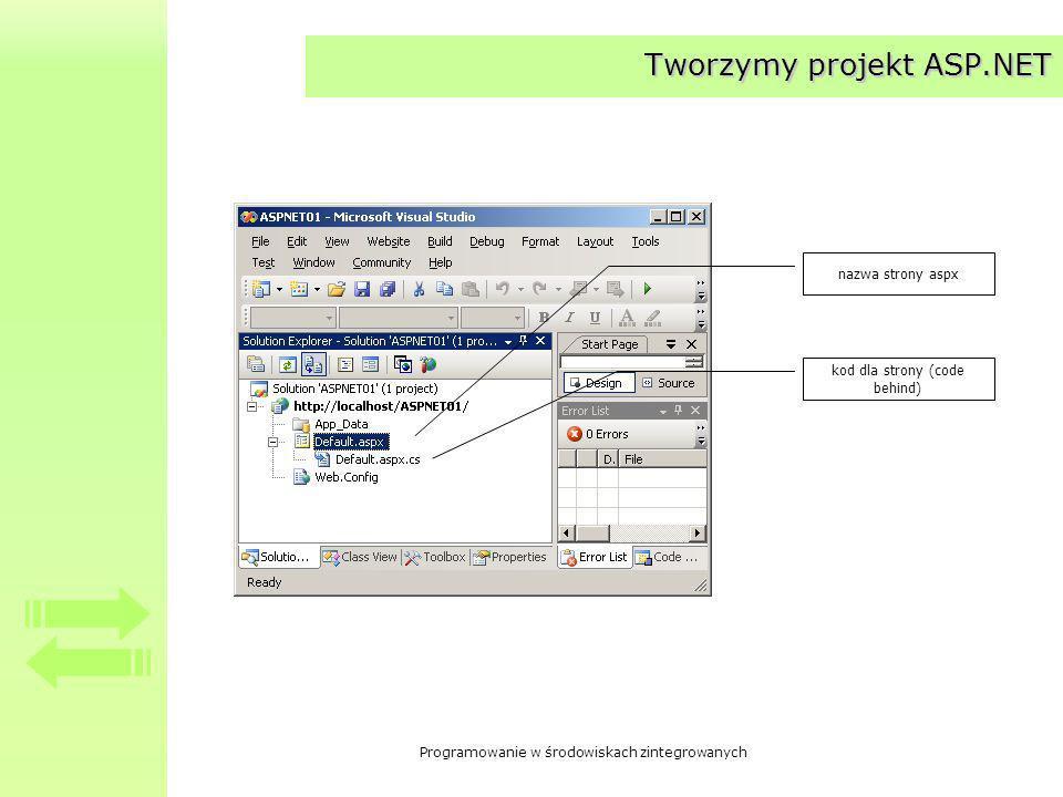 Programowanie w środowiskach zintegrowanych Tworzymy projekt ASP.NET nazwa strony aspx kod dla strony (code behind)