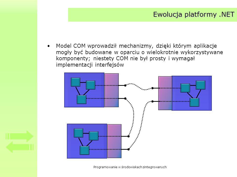 Programowanie w środowiskach zintegrowanych Ewolucja platformy.NET Model COM wprowadził mechanizmy, dzięki którym aplikacje mogły być budowane w oparc