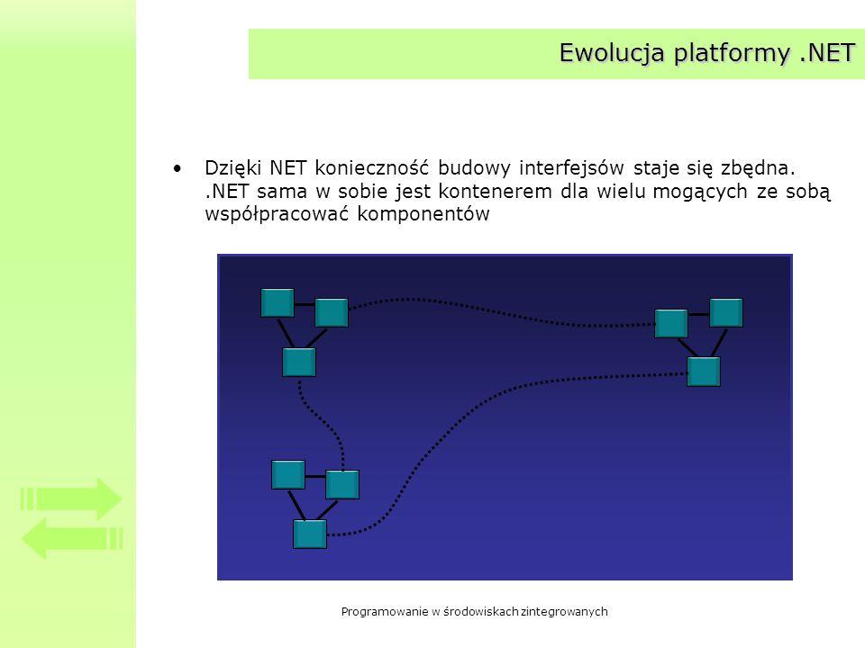 Programowanie w środowiskach zintegrowanych Ewolucja platformy.NET Dzięki NET konieczność budowy interfejsów staje się zbędna..NET sama w sobie jest k