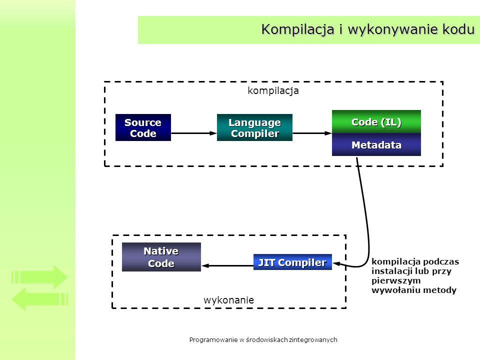Programowanie w środowiskach zintegrowanych Kompilacja i wykonywanie kodu Assembly Source Code Language Compiler kompilacja kompilacja podczas instala