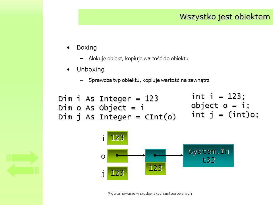 Programowanie w środowiskach zintegrowanych Wszystko jest obiektem Boxing –Alokuje obiekt, kopiuje wartość do obiektu Unboxing –Sprawdza typ obiektu,