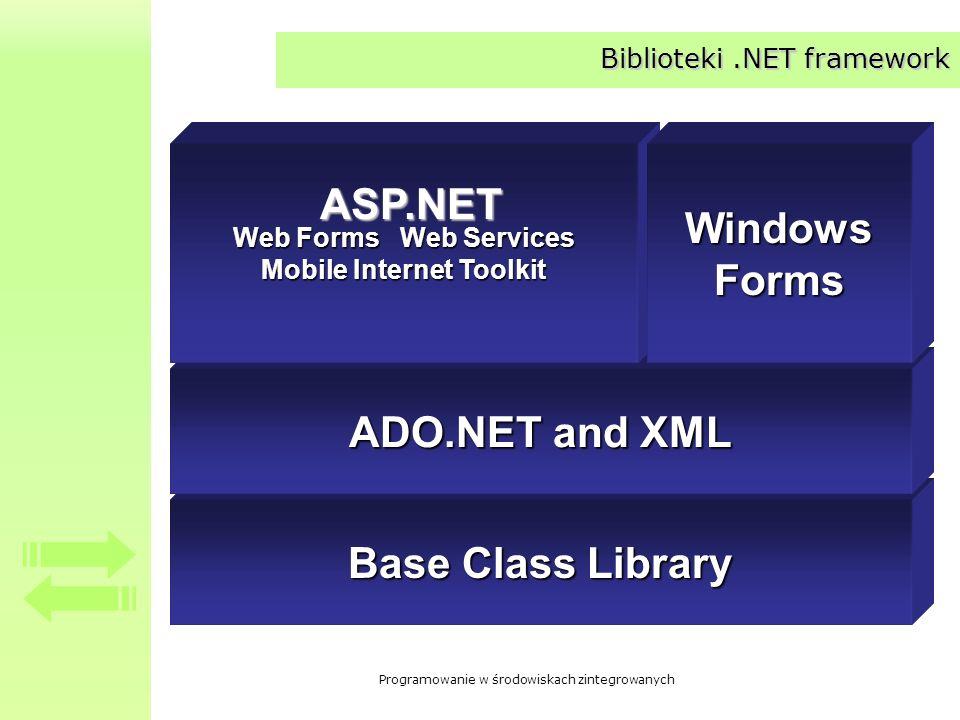 Programowanie w środowiskach zintegrowanych Biblioteki.NET framework Base Class Library ADO.NET and XML Web Forms Web Services Mobile Internet Toolkit