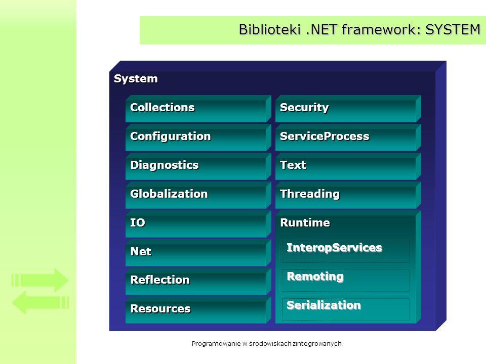 Programowanie w środowiskach zintegrowanych Biblioteki.NET framework: SYSTEM System Threading Text ServiceProcess Security Resources Reflection Net IO