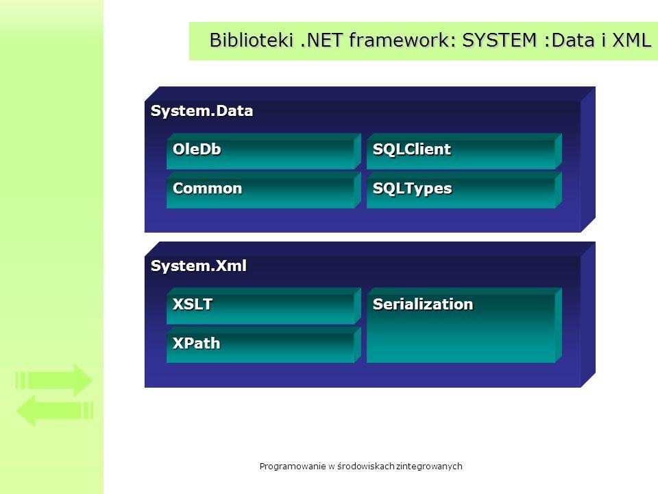 Programowanie w środowiskach zintegrowanych Biblioteki.NET framework: SYSTEM :Data i XML System.Data System.Xml SQLTypes SQLClient Common OleDb Serial