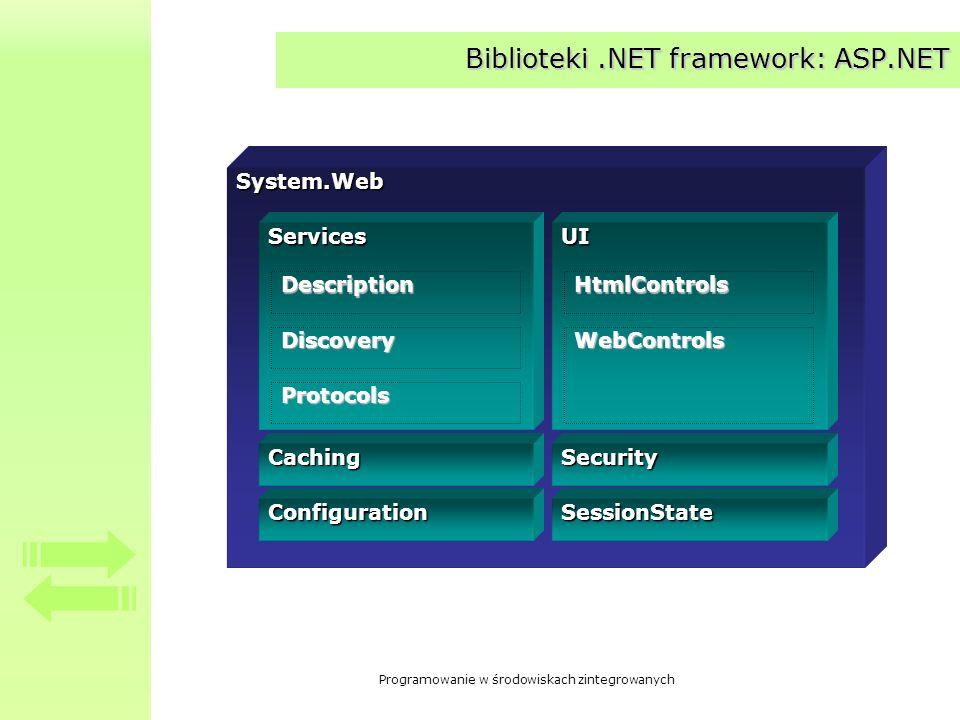 Programowanie w środowiskach zintegrowanych Biblioteki.NET framework: ASP.NET System.Web Caching Configuration ServicesUI SessionState HtmlControls We