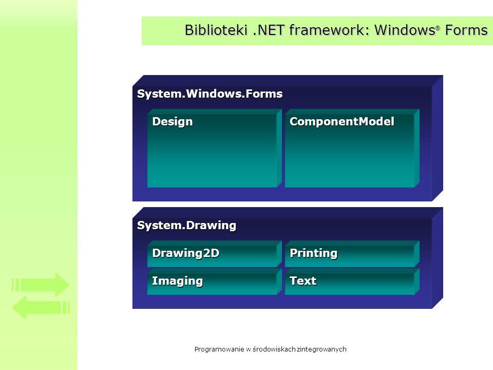 Programowanie w środowiskach zintegrowanych Biblioteki.NET framework: Windows ® Forms System.Drawing Drawing2D Imaging Printing Text System.Windows.Fo