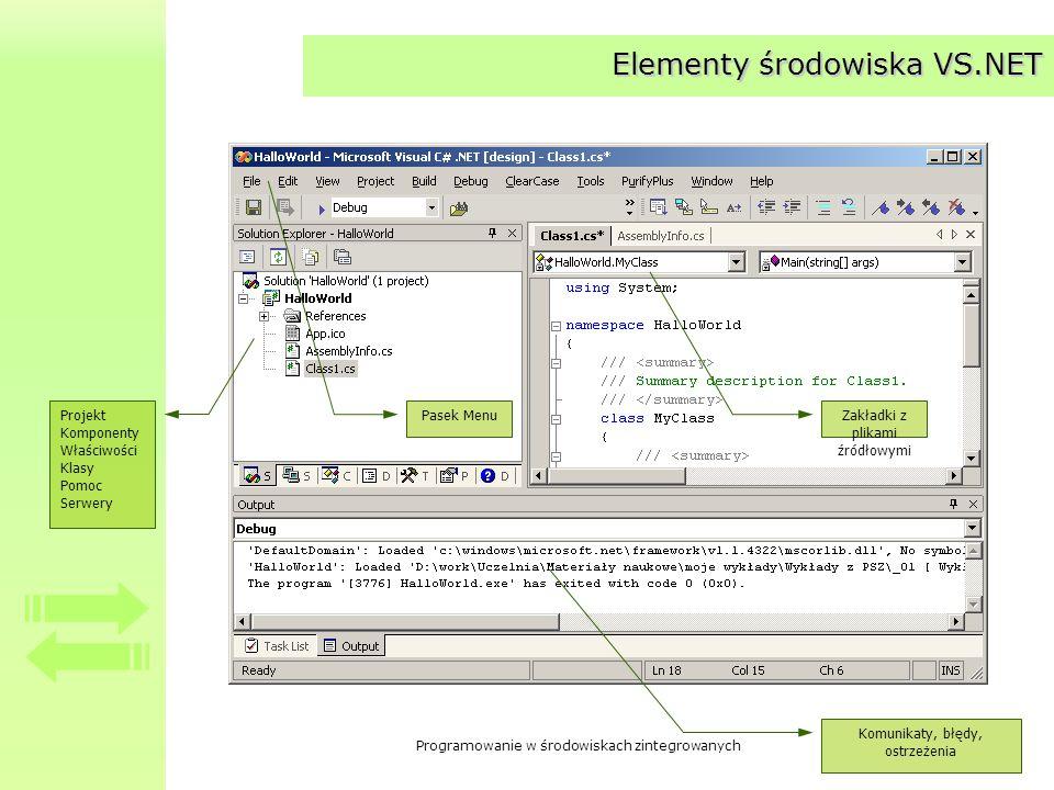 Programowanie w środowiskach zintegrowanych Elementy środowiska VS.NET Pasek Menu Projekt Komponenty Właściwości Klasy Pomoc Serwery Zakładki z plikam