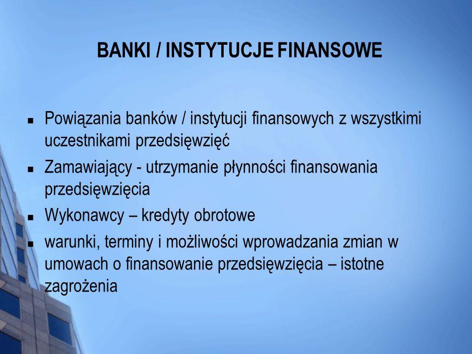BANKI / INSTYTUCJE FINANSOWE Powiązania banków / instytucji finansowych z wszystkimi uczestnikami przedsięwzięć Zamawiający - utrzymanie płynności fin