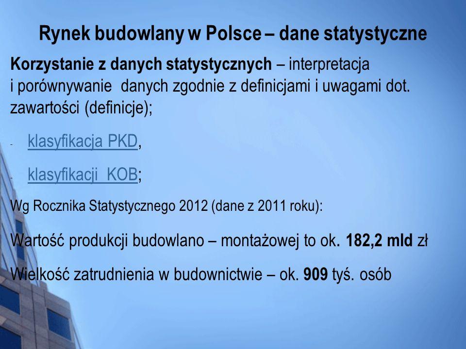 Rynek budowlany w Polsce – dane statystyczne Korzystanie z danych statystycznych – interpretacja i porównywanie danych zgodnie z definicjami i uwagami