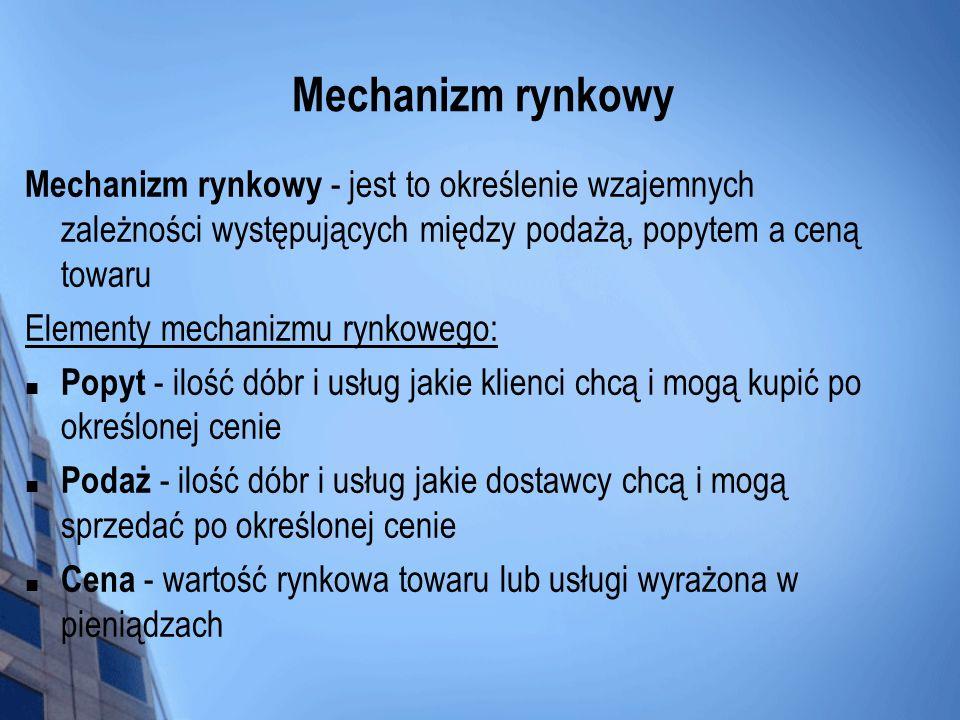 Mechanizm rynkowy Mechanizm rynkowy - jest to określenie wzajemnych zależności występujących między podażą, popytem a ceną towaru Elementy mechanizmu