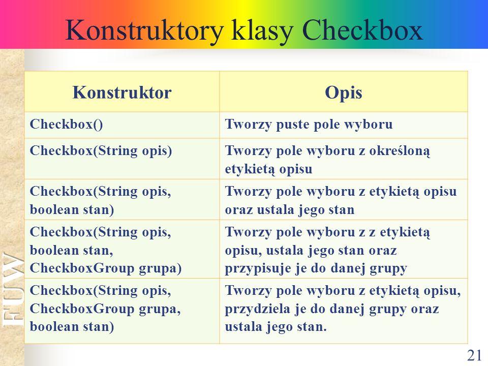21 Konstruktory klasy Checkbox KonstruktorOpis Checkbox()Tworzy puste pole wyboru Checkbox(String opis)Tworzy pole wyboru z określoną etykietą opisu C