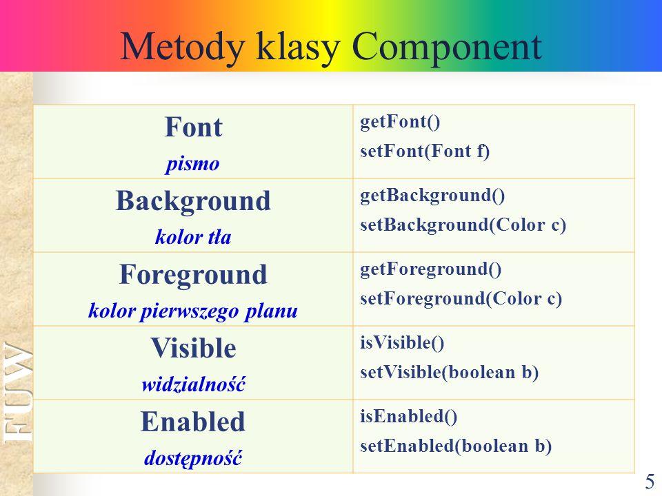 5 Metody klasy Component Font pismo getFont() setFont(Font f) Background kolor tła getBackground() setBackground(Color c) Foreground kolor pierwszego