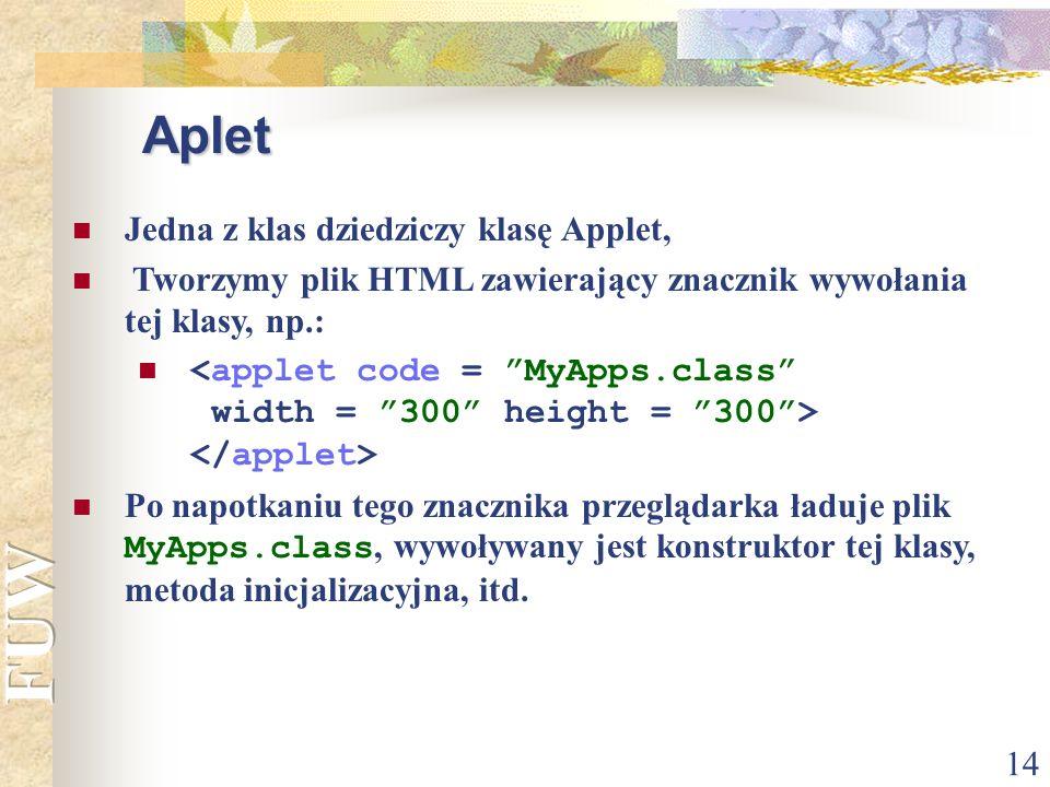 14 Aplet Jedna z klas dziedziczy klasę Applet, Tworzymy plik HTML zawierający znacznik wywołania tej klasy, np.: Po napotkaniu tego znacznika przegląd