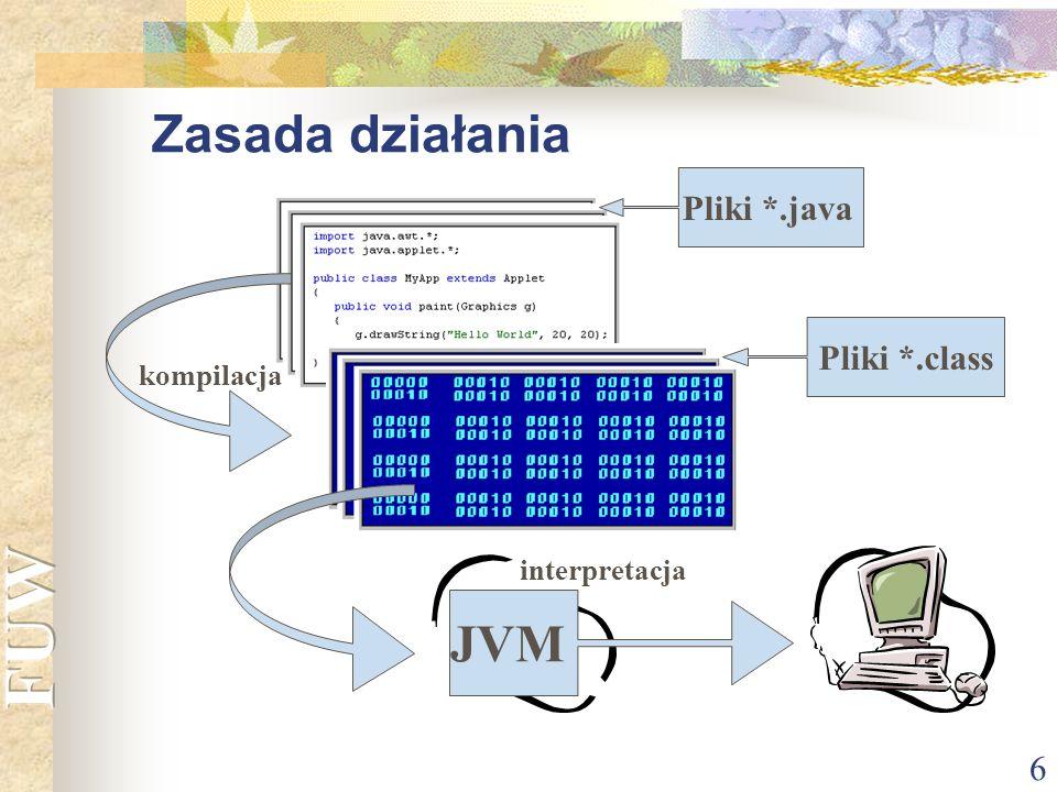 17 Pierwszy program class Pierwsza { public static void main (String args[]) public static void main (String args[]) { System.out.println ( Witamy ); System.out.println ( Witamy ); }} Napiszemy teraz swoją pierwszą klasę zgodnie z przedstawionym niżej przykładem.