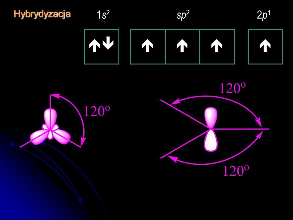 Hybrydyzacja 1 s 2 2 s 2 2 p 2 1 s 2 sp 2 2 p 1 Hybrydyzacja sp 2 – kombinacja jednego orbitalu s i dwóch orbitali p