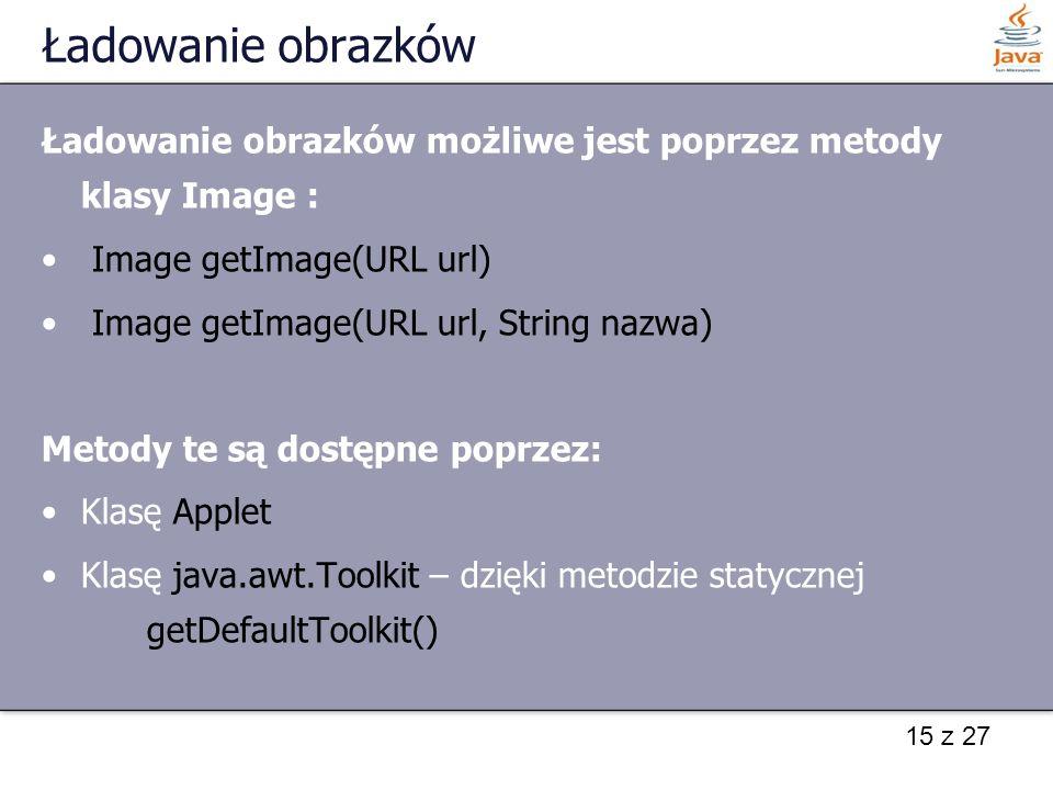 15 z 27 Ładowanie obrazków Ładowanie obrazków możliwe jest poprzez metody klasy Image : Image getImage(URL url) Image getImage(URL url, String nazwa)