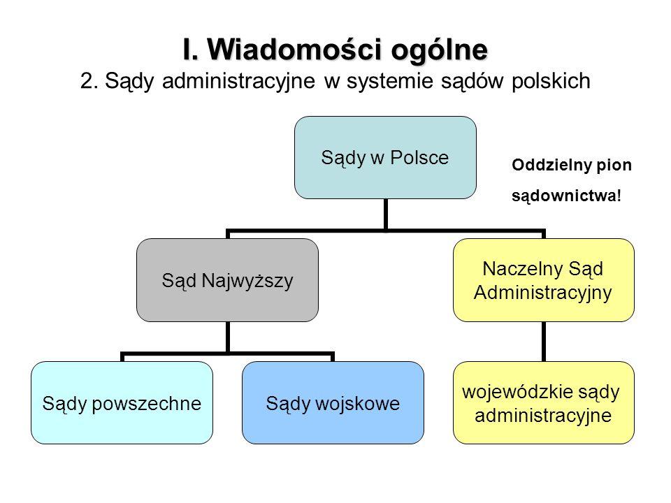 I. Wiadomości ogólne I. Wiadomości ogólne 2. Sądy administracyjne w systemie sądów polskich Sądy w Polsce Sąd Najwyższy Sądy powszechne Sądy wojskowe