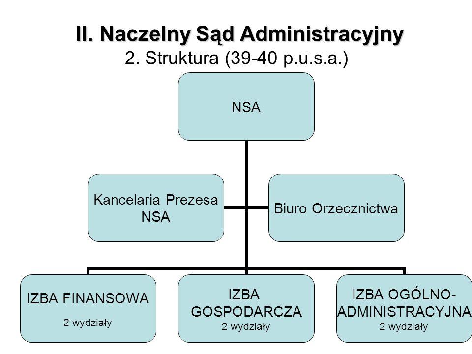 II. Naczelny Sąd Administracyjny II. Naczelny Sąd Administracyjny 2. Struktura (39-40 p.u.s.a.) NSA IZBA FINANSOWA 2 wydziały IZBA GOSPODARCZA 2 wydzi