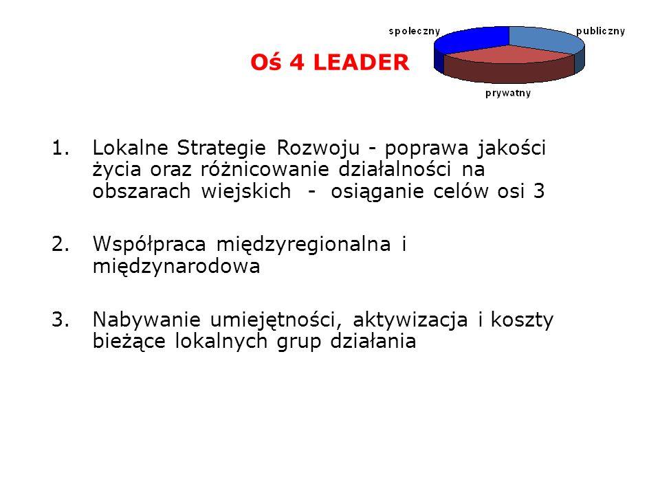 Oś 4 LEADER 1.Lokalne Strategie Rozwoju - poprawa jakości życia oraz różnicowanie działalności na obszarach wiejskich - osiąganie celów osi 3 2.Współp