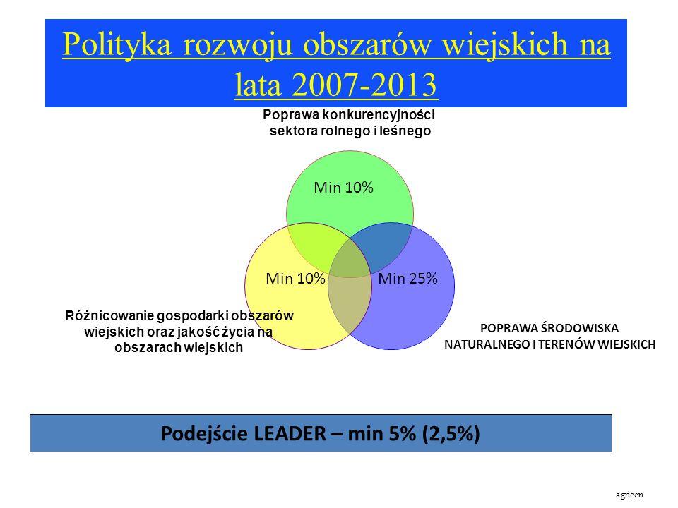 Program rolnośrodowiskowy Rozp.MRiRW, Dz.U. z 2009r., Nr 33, poz.