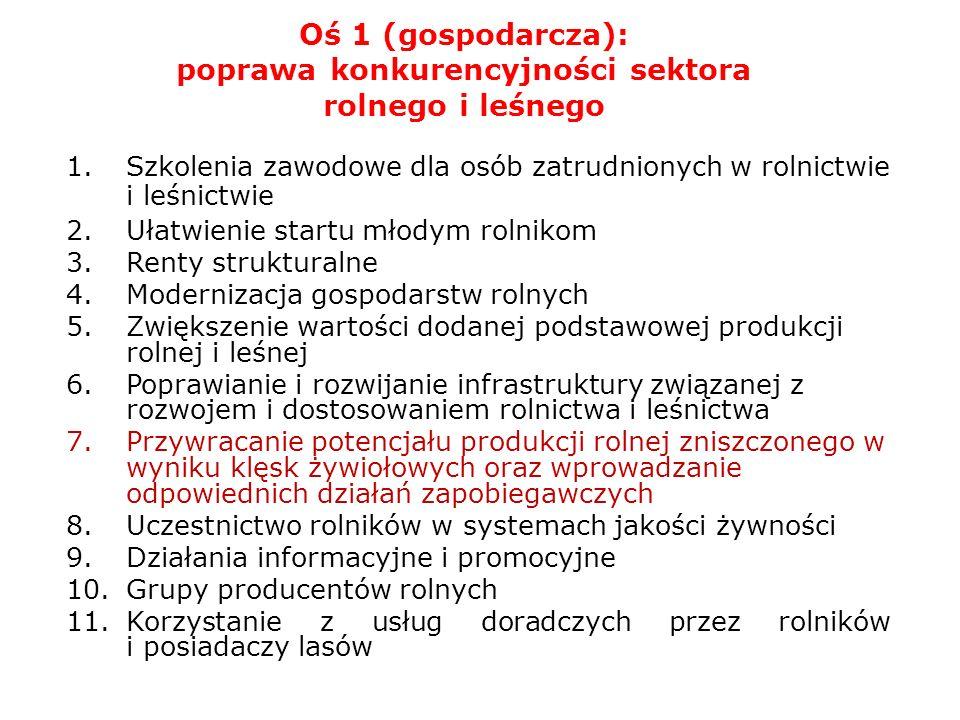 PROGRAM ROLNOŚRODOWISKOWY Początek programu - 1 marca 2008 r.