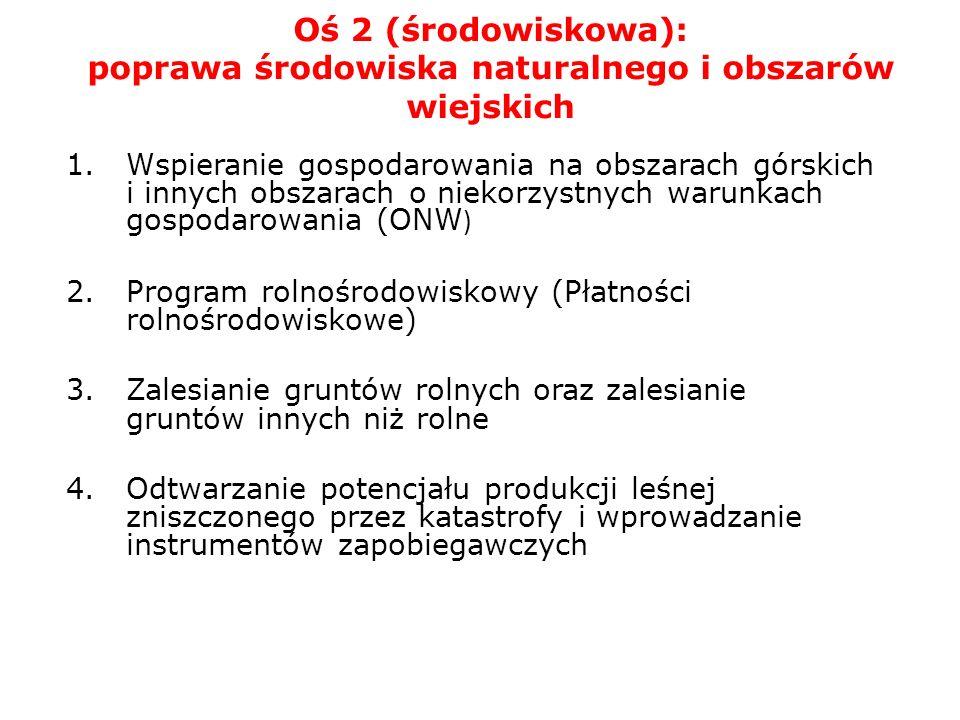 Średnie wielkości gospodarstw rolnych – 2010r (2007) 30,30 ha (29,68) Średnia dla Polski= 10.23ha (9,91) 18,84ha (18,48) 22,95 ha (22,81) 12,71 ha (11,96) 15,01 ha (14,75) 20,32ha (19,67) 13,43 ha (13,36) 8,44 ha (8,37) 7,42ha (7,34) 7,40ha (7,40) 15,72 ha (15,35) 17,83 ha (17,46) 6,83 ha (6,55) 3,83 ha 3,75) 4,47 ha (4,41) 5,42 ha (5,33)