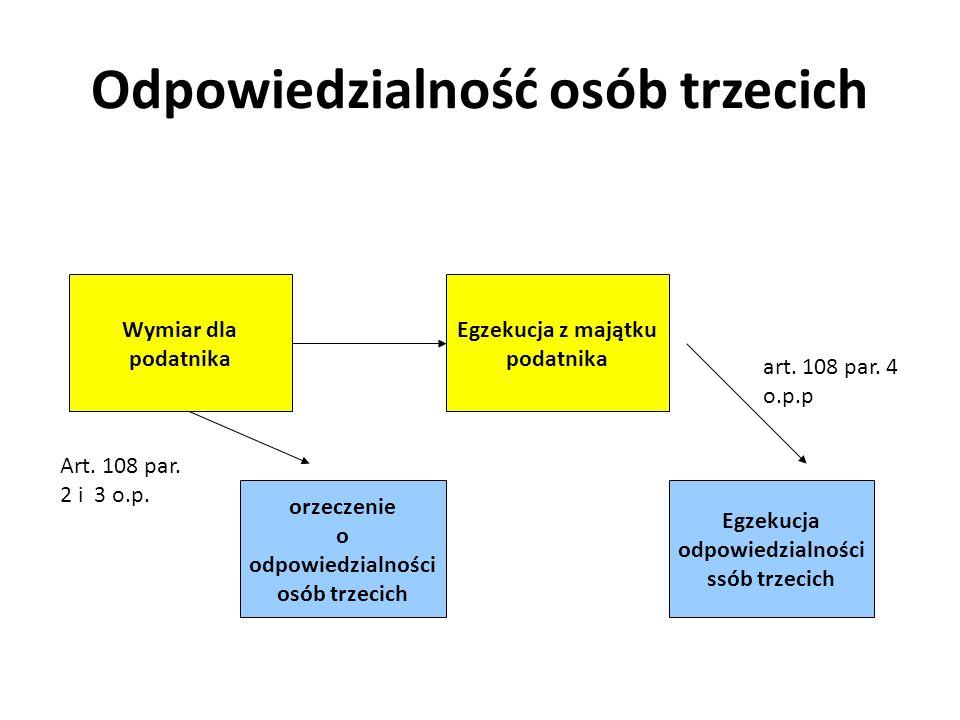 Odpowiedzialność osób trzecich Wymiar dla podatnika Egzekucja z majątku podatnika orzeczenie o odpowiedzialności osób trzecich Egzekucja odpowiedzialn