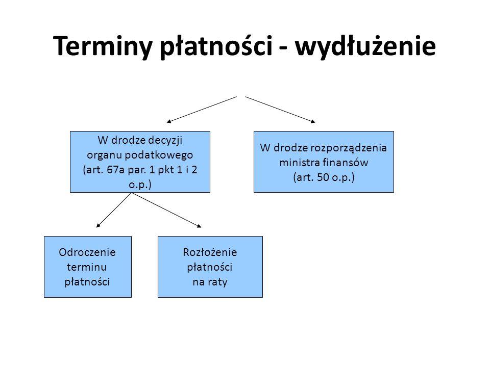 Zapłata Formy podstawoweFormy pomocnicze Gotówka (art.