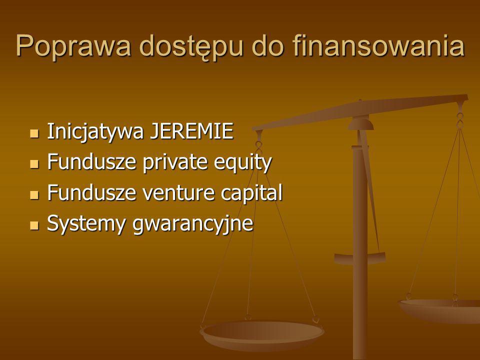 Poprawa dostępu do finansowania Inicjatywa JEREMIE Inicjatywa JEREMIE Fundusze private equity Fundusze private equity Fundusze venture capital Fundusz