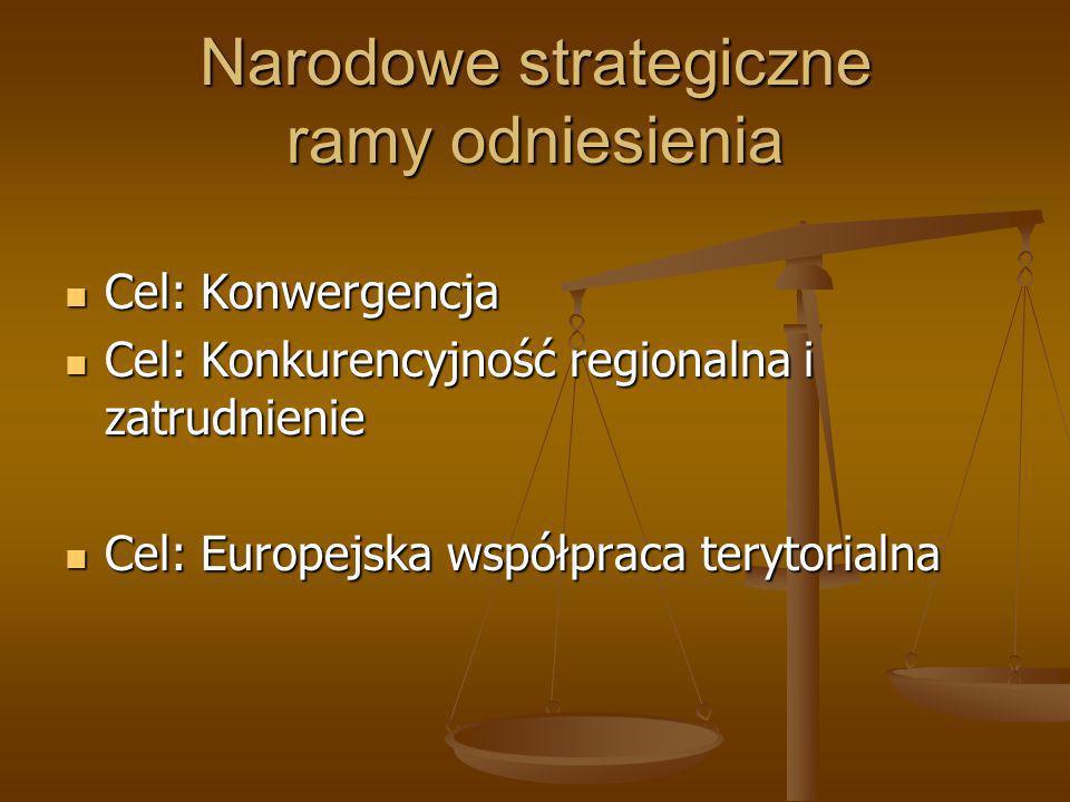 Narodowe strategiczne ramy odniesienia Cel: Konwergencja Cel: Konwergencja Cel: Konkurencyjność regionalna i zatrudnienie Cel: Konkurencyjność regiona