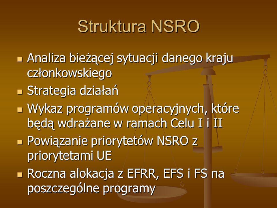 Struktura NSRO Analiza bieżącej sytuacji danego kraju członkowskiego Analiza bieżącej sytuacji danego kraju członkowskiego Strategia działań Strategia