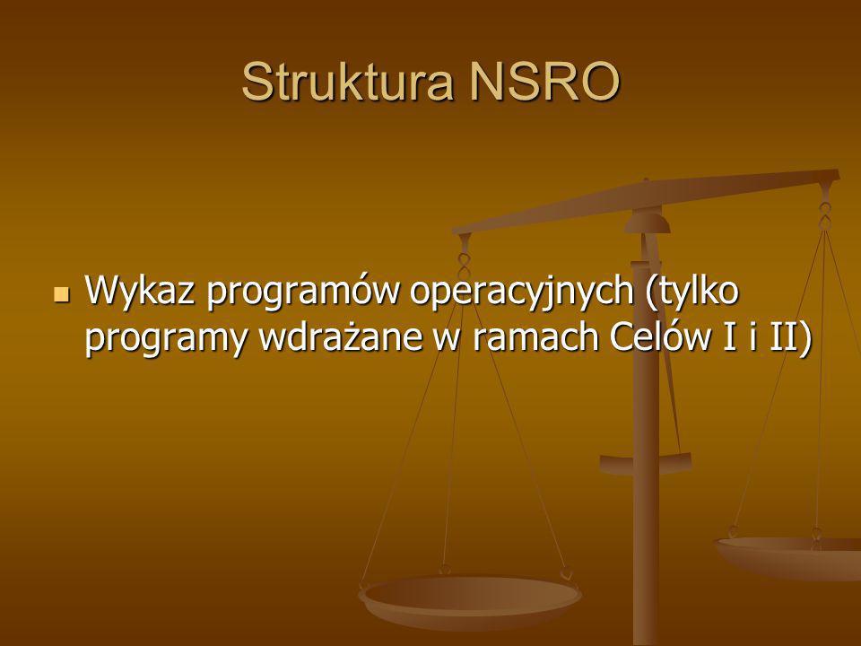 Struktura NSRO Wykaz programów operacyjnych (tylko programy wdrażane w ramach Celów I i II) Wykaz programów operacyjnych (tylko programy wdrażane w ra