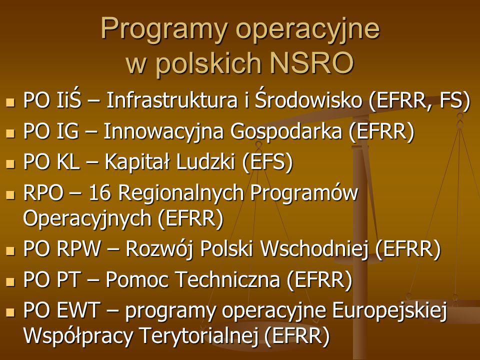 Programy operacyjne w polskich NSRO PO IiŚ – Infrastruktura i Środowisko (EFRR, FS) PO IiŚ – Infrastruktura i Środowisko (EFRR, FS) PO IG – Innowacyjn