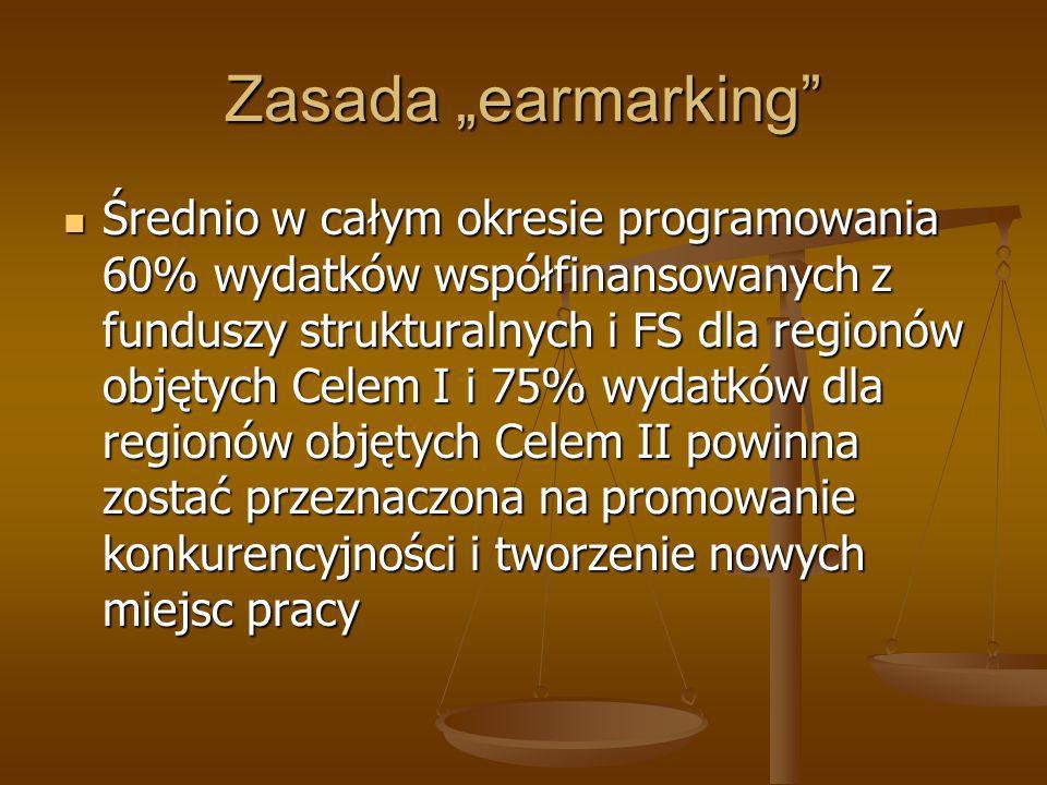 Zasada earmarking Średnio w całym okresie programowania 60% wydatków współfinansowanych z funduszy strukturalnych i FS dla regionów objętych Celem I i