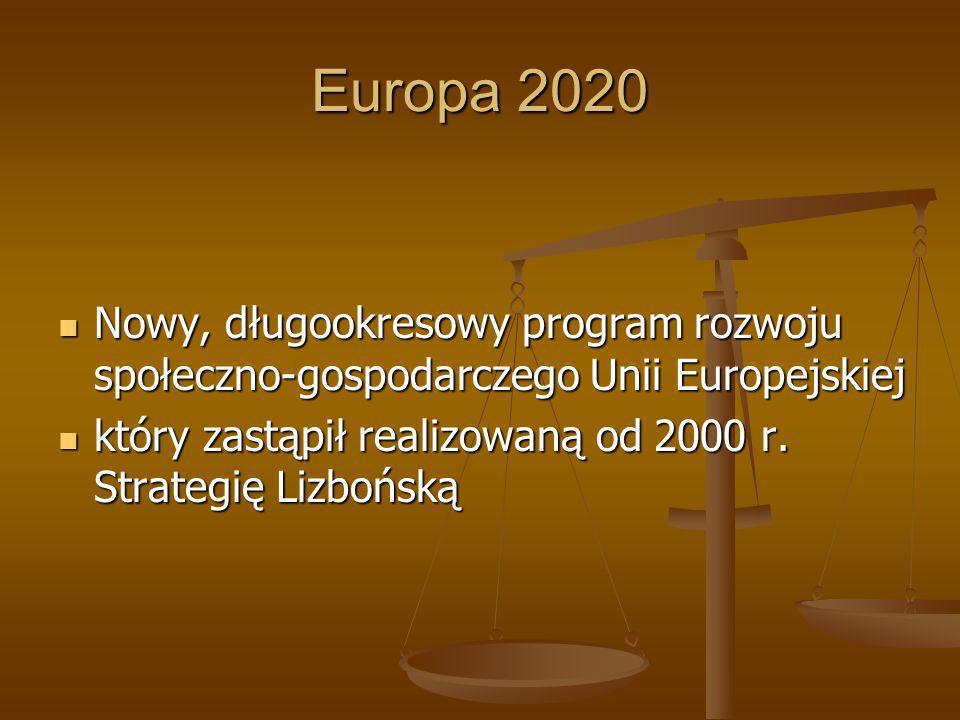 Europa 2020 priorytety: priorytety: wzrost inteligentny (smart growth), czyli rozwój oparty na wiedzy i innowacjach wzrost inteligentny (smart growth), czyli rozwój oparty na wiedzy i innowacjach wzrost zrównoważony (sustainable growth), czyli transformacja w kierunku gospodarki niskoemisyjnej, efektywnie korzystającej z zasobów i konkurencyjnej wzrost zrównoważony (sustainable growth), czyli transformacja w kierunku gospodarki niskoemisyjnej, efektywnie korzystającej z zasobów i konkurencyjnej wzrost sprzyjający włączeniu społecznemu (inclusive growth), czyli wspieranie gospodarki charakteryzującej się wysokim poziomem zatrudnienia i zapewniającej spójność gospodarczą, społeczną i terytorialną wzrost sprzyjający włączeniu społecznemu (inclusive growth), czyli wspieranie gospodarki charakteryzującej się wysokim poziomem zatrudnienia i zapewniającej spójność gospodarczą, społeczną i terytorialną