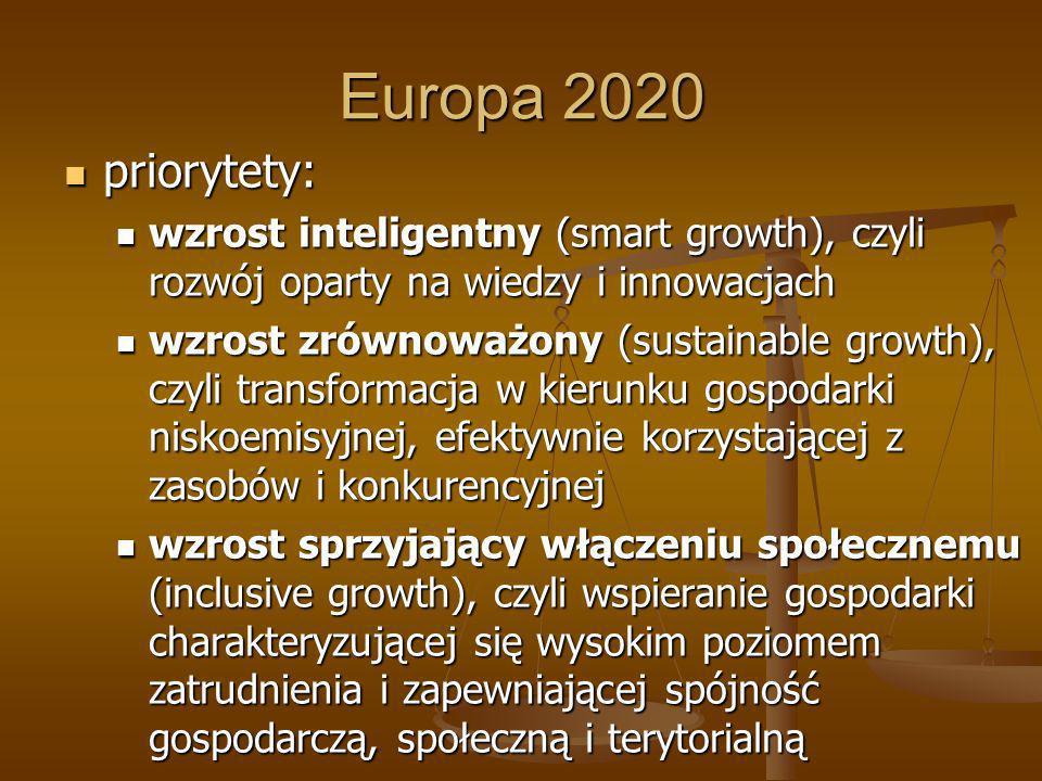 Europa 2020 osiągnięcie wskaźnika zatrudnienia na poziomie 75% osiągnięcie wskaźnika zatrudnienia na poziomie 75% poprawa warunków prowadzenia działalności badawczo–rozwojowej, w tym przeznaczanie 3% PKB UE na inwestycje w badania i rozwój poprawa warunków prowadzenia działalności badawczo–rozwojowej, w tym przeznaczanie 3% PKB UE na inwestycje w badania i rozwój zmniejszenie emisji gazów cieplarnianych o 20% w porównaniu z poziomami z 1990 r.; zwiększenie do 20% udziału energii odnawialnej w ogólnym zużyciu energii; dążenie do zwiększenia efektywności energetycznej o 20% zmniejszenie emisji gazów cieplarnianych o 20% w porównaniu z poziomami z 1990 r.; zwiększenie do 20% udziału energii odnawialnej w ogólnym zużyciu energii; dążenie do zwiększenia efektywności energetycznej o 20% podniesienie poziomu wykształcenia, zwłaszcza poprzez zmniejszenie odsetka osób przedwcześnie kończących naukę do poniżej 10% oraz zwiększenie do co najmniej 40% odsetka osób w wieku 3034 lat mających wykształcenie wyższe podniesienie poziomu wykształcenia, zwłaszcza poprzez zmniejszenie odsetka osób przedwcześnie kończących naukę do poniżej 10% oraz zwiększenie do co najmniej 40% odsetka osób w wieku 3034 lat mających wykształcenie wyższe wspieranie włączenia społecznego, zwłaszcza poprzez ograniczanie ubóstwa, mając na celu wydźwignięcie z ubóstwa lub wykluczenia społecznego 20 milionów obywateli wspieranie włączenia społecznego, zwłaszcza poprzez ograniczanie ubóstwa, mając na celu wydźwignięcie z ubóstwa lub wykluczenia społecznego 20 milionów obywateli