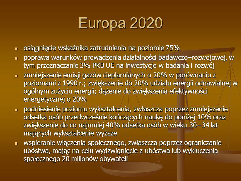 Europa 2020 osiągnięcie wskaźnika zatrudnienia na poziomie 75% osiągnięcie wskaźnika zatrudnienia na poziomie 75% poprawa warunków prowadzenia działal