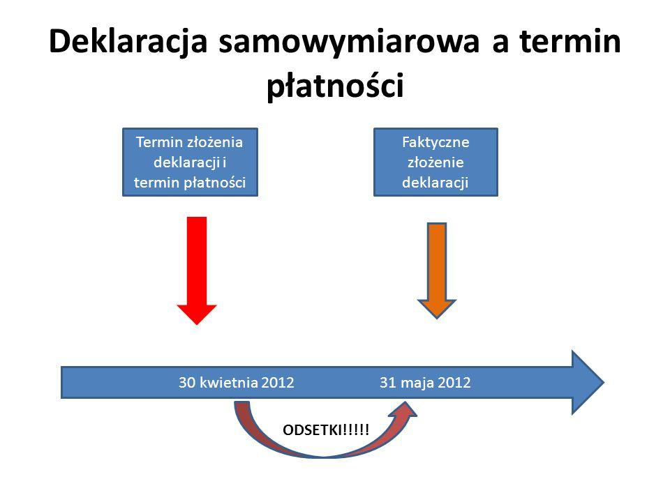 Deklaracja samowymiarowa a termin płatności 30 kwietnia 201231 maja 2012 Termin złożenia deklaracji i termin płatności Faktyczne złożenie deklaracji ODSETKI!!!!!