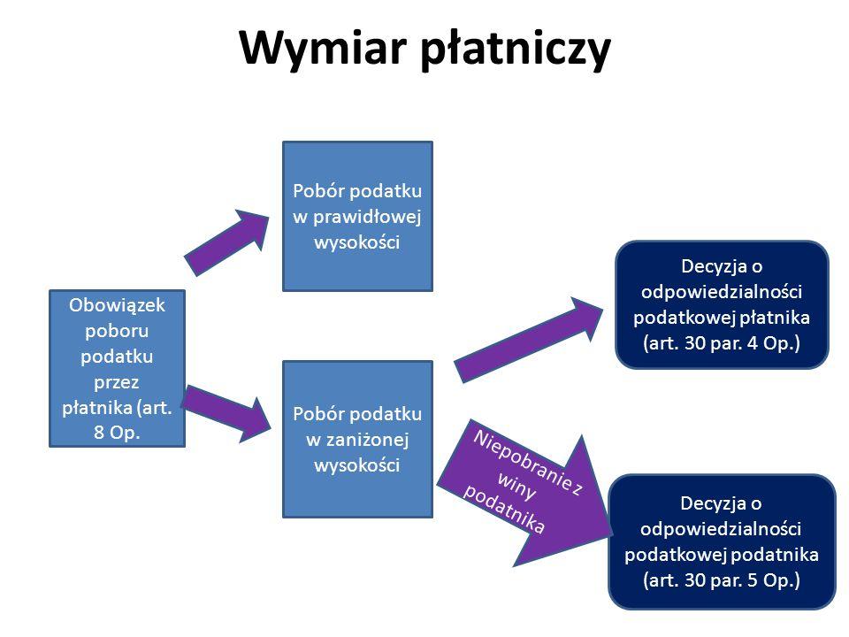 Wymiar płatniczy Obowiązek poboru podatku przez płatnika (art.