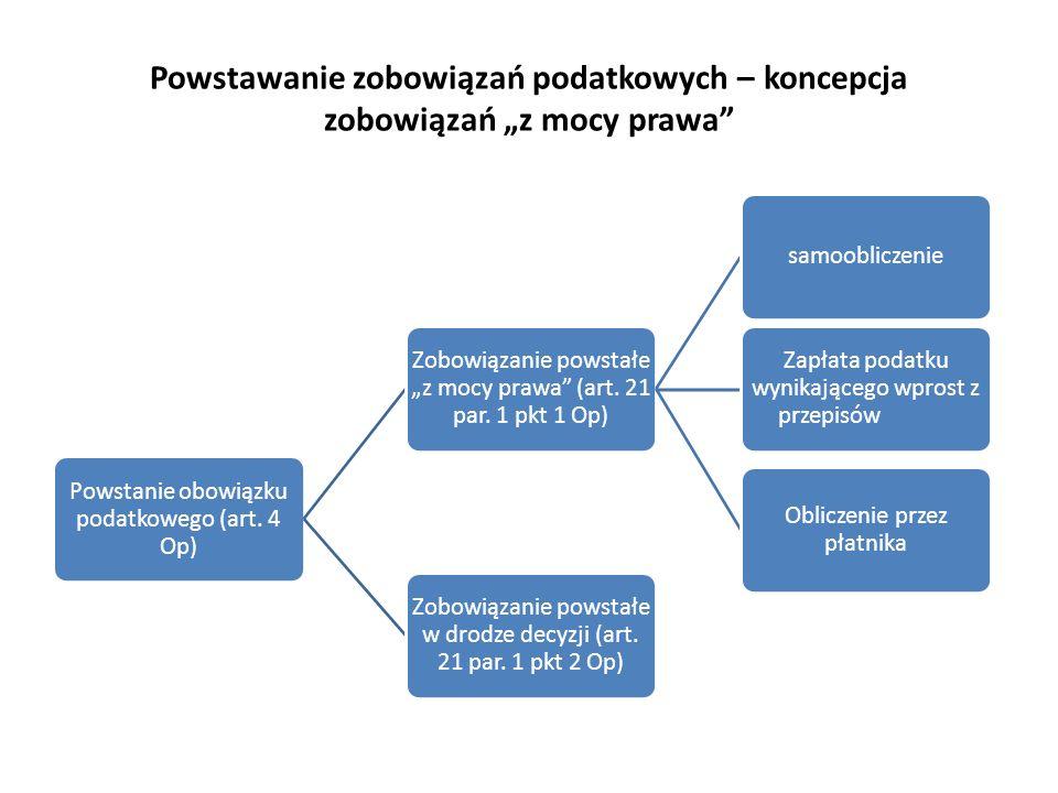 Powstawanie zobowiązań podatkowych – koncepcja zobowiązań z mocy prawa Powstanie obowiązku podatkowego (art. 4 Op) Zobowiązanie powstałe z mocy prawa