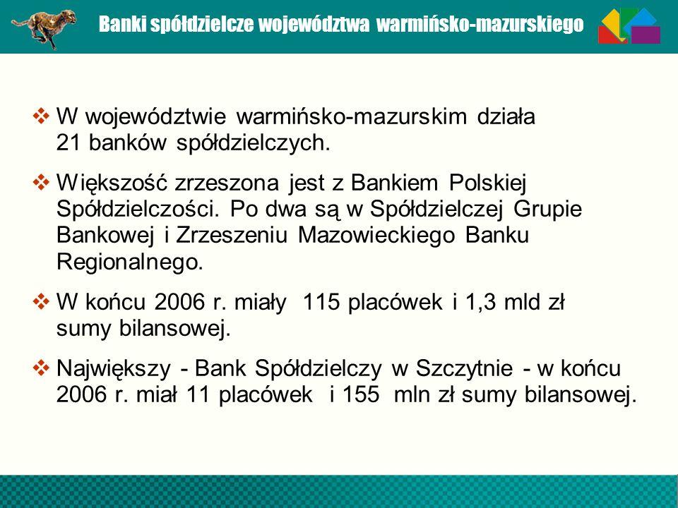 Banki spółdzielcze województwa warmińsko-mazurskiego W województwie warmińsko-mazurskim działa 21 banków spółdzielczych. Większość zrzeszona jest z Ba